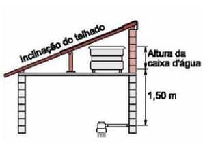 altura-chuveiro-caixa-dagua-telhado