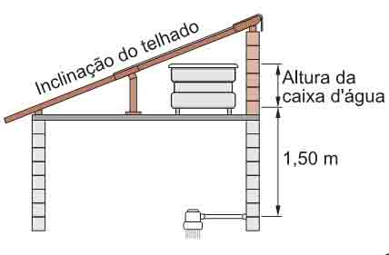 esquema-altura-caixa-dagua-faz-facil