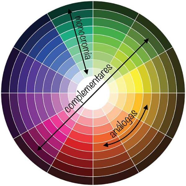 Como escolher cor para parede