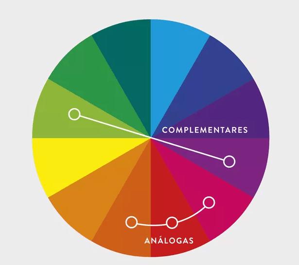 circulo-cromatico-cores