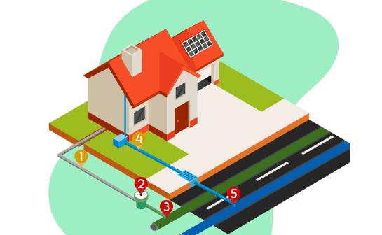 como-instalar-rede-esgoto-residencial-2
