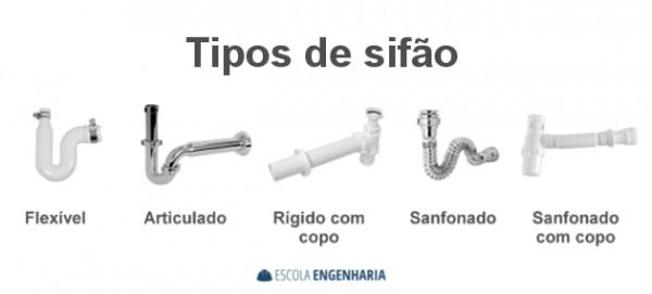 tipos-sifao-encanamento-agua-hidraulica