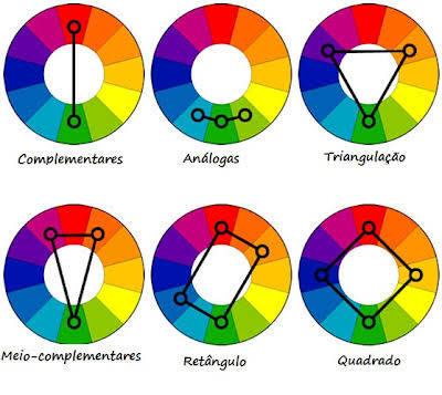 circulo-cromatico-jeitos-de-combinar-cores