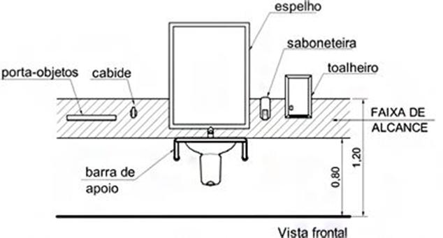 medidas-bancada-pcd