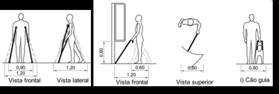 ergonomia-espaço-pessoa-em-pé