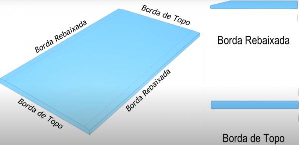 bordas-topo-concavas