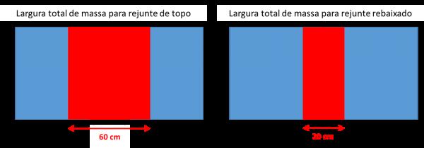 largura-massa-drywall