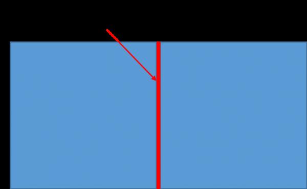 passo-2-rejunte-drywall