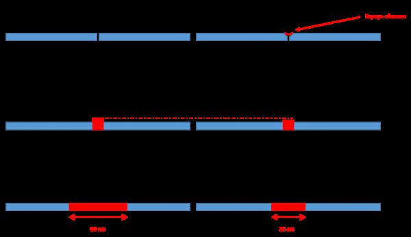 vista-superior-juntas-drywall